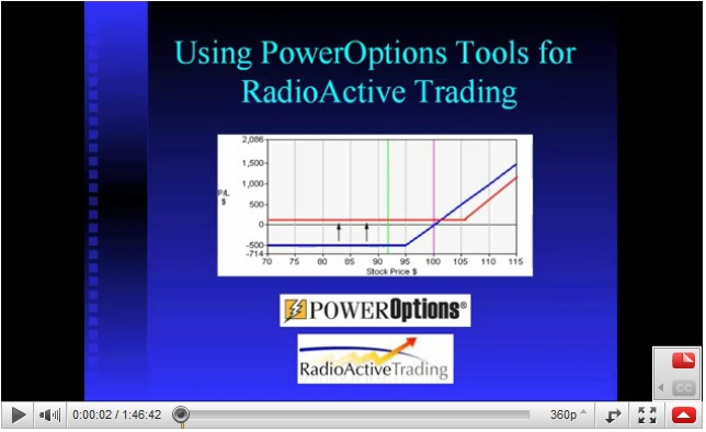 Power options radioactive trading